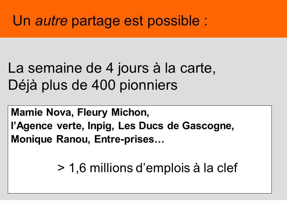 66 Mamie Nova, Fleury Michon, lAgence verte, Inpig, Les Ducs de Gascogne, Monique Ranou, Entre-prises… > 1,6 millions demplois à la clef Un autre part