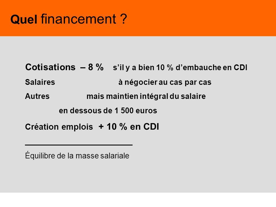 68 Cotisations – 8 % sil y a bien 10 % dembauche en CDI Salaires à négocier au cas par cas Autres mais maintien intégral du salaire en dessous de 1 50