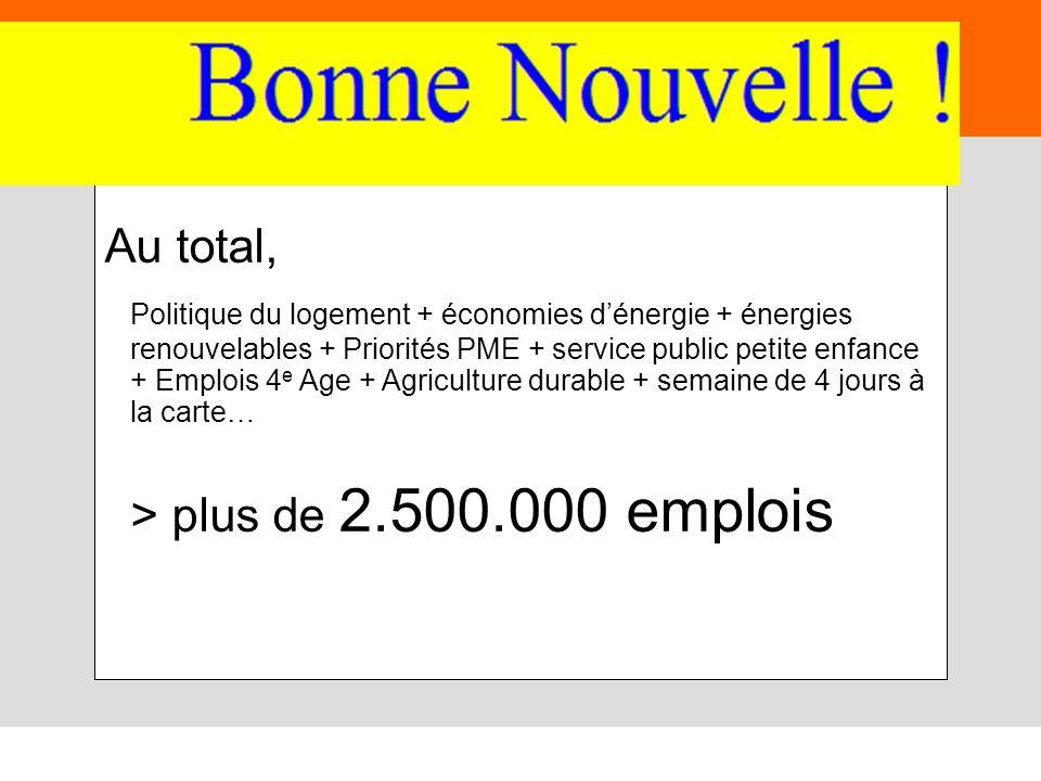 71 Au total, Politique du logement + économies dénergie + énergies renouvelables + Priorités PME + service public petite enfance + Emplois 4 e Age + A