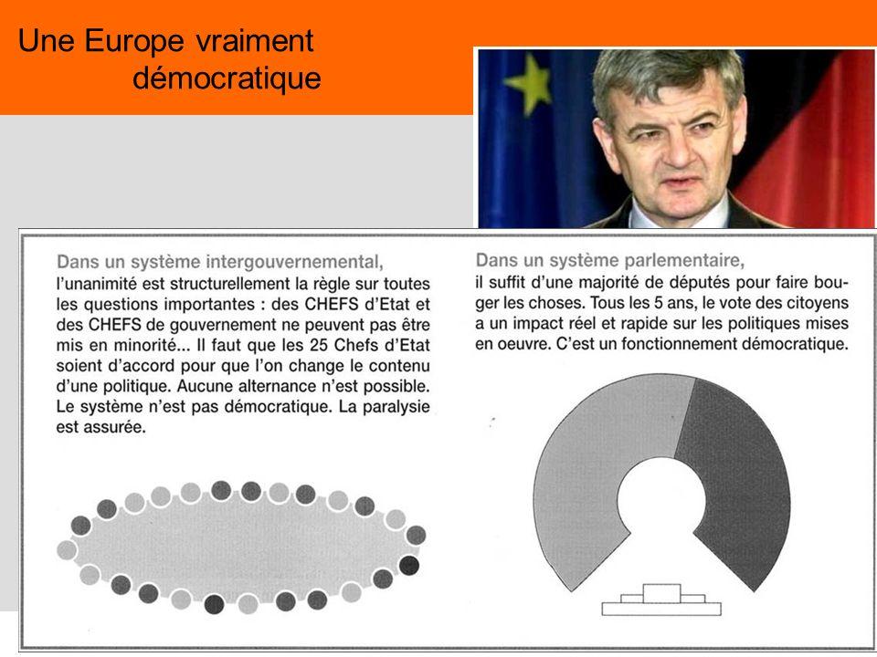 78 Une Europe vraiment démocratique