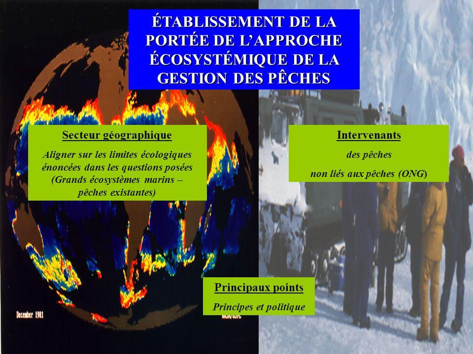 ÉTABLISSEMENT DE LA PORTÉE DE LAPPROCHE ÉCOSYSTÉMIQUE DE LA GESTION DES PÊCHES Secteur géographique Aligner sur les limites écologiques énoncées dans