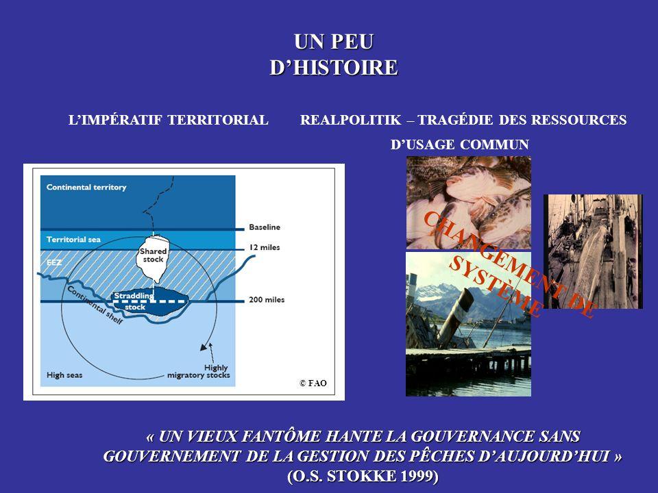 © FAO UN PEU DHISTOIRE LIMPÉRATIF TERRITORIALREALPOLITIK – TRAGÉDIE DES RESSOURCES DUSAGE COMMUN « UN VIEUX FANTÔME HANTE LA GOUVERNANCE SANS GOUVERNEMENT DE LA GESTION DES PÊCHES DAUJOURDHUI » (O.S.