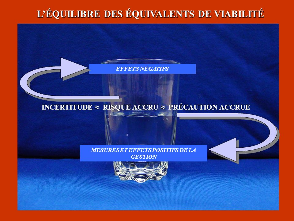 © Acclaim © FAO GESTION DES ATTENTES HUMAINES