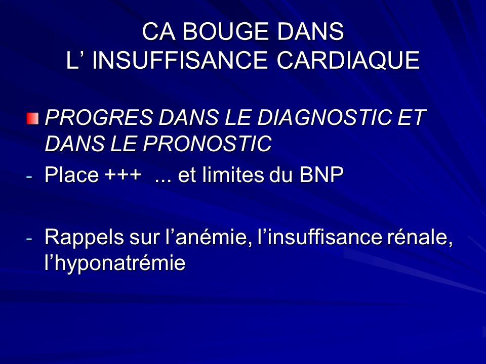 CA BOUGE DANS L INSUFFISANCE CARDIAQUE PROGRES DANS LE DIAGNOSTIC ET DANS LE PRONOSTIC - Place +++... et limites du BNP - Rappels sur lanémie, linsuff