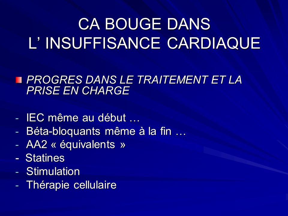 CA BOUGE DANS L INSUFFISANCE CARDIAQUE PROGRES DANS LE TRAITEMENT ET LA PRISE EN CHARGE - IEC même au début … - Béta-bloquants même à la fin … - AA2 « équivalents » - Statines - Stimulation - Thérapie cellulaire