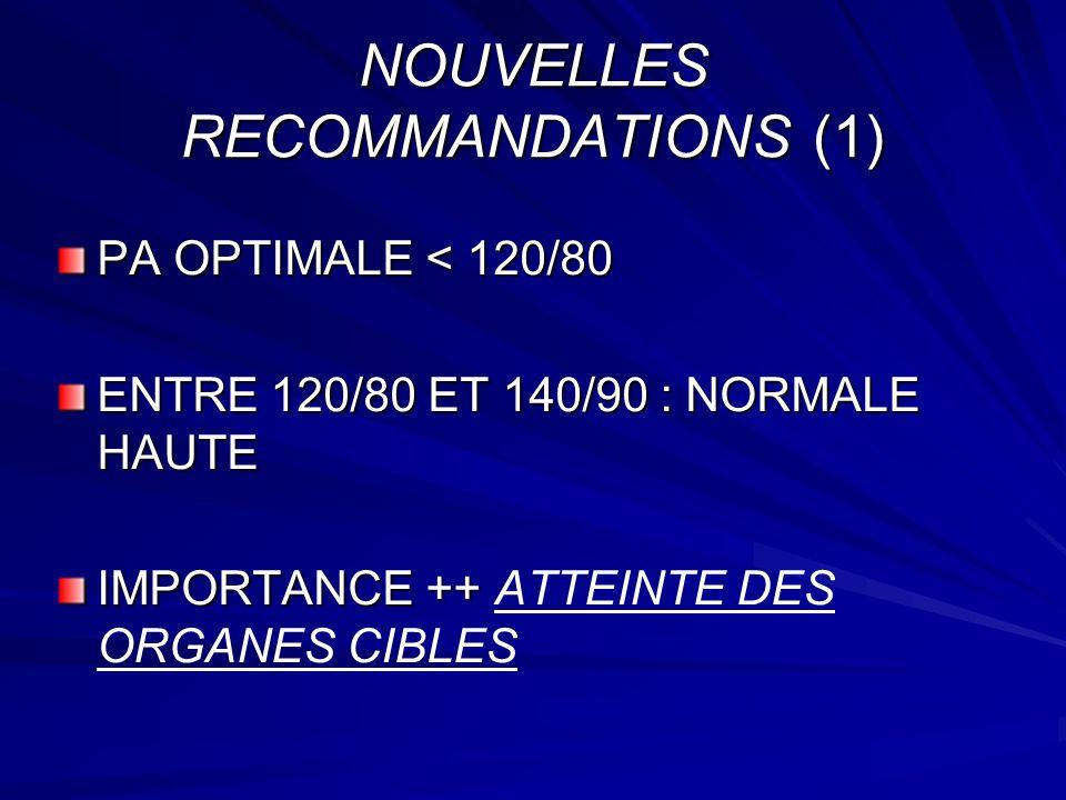 NOUVELLES RECOMMANDATIONS (1) PA OPTIMALE < 120/80 ENTRE 120/80 ET 140/90 : NORMALE HAUTE IMPORTANCE ++ IMPORTANCE ++ ATTEINTE DES ORGANES CIBLES