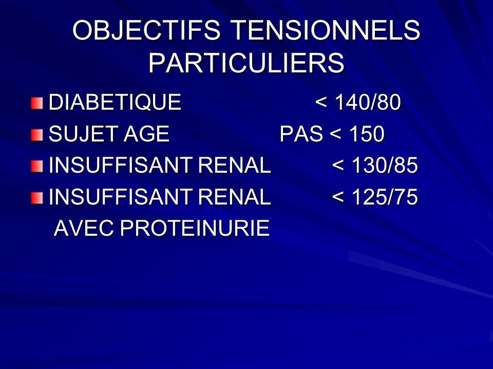 OBJECTIFS TENSIONNELS PARTICULIERS DIABETIQUE < 140/80 SUJET AGE PAS < 150 INSUFFISANT RENAL < 130/85 INSUFFISANT RENAL < 125/75 AVEC PROTEINURIE AVEC PROTEINURIE