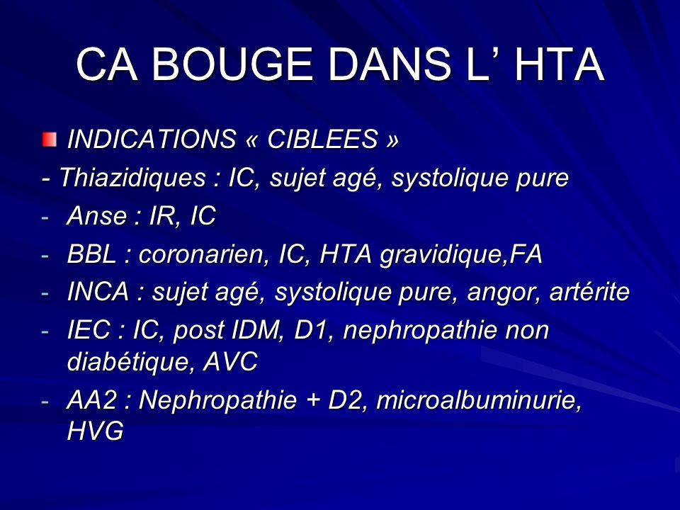 CA BOUGE DANS L HTA INDICATIONS « CIBLEES » - Thiazidiques : IC, sujet agé, systolique pure - Anse : IR, IC - BBL : coronarien, IC, HTA gravidique,FA