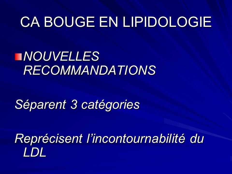 CA BOUGE EN LIPIDOLOGIE NOUVELLES RECOMMANDATIONS Séparent 3 catégories Reprécisent lincontournabilité du LDL