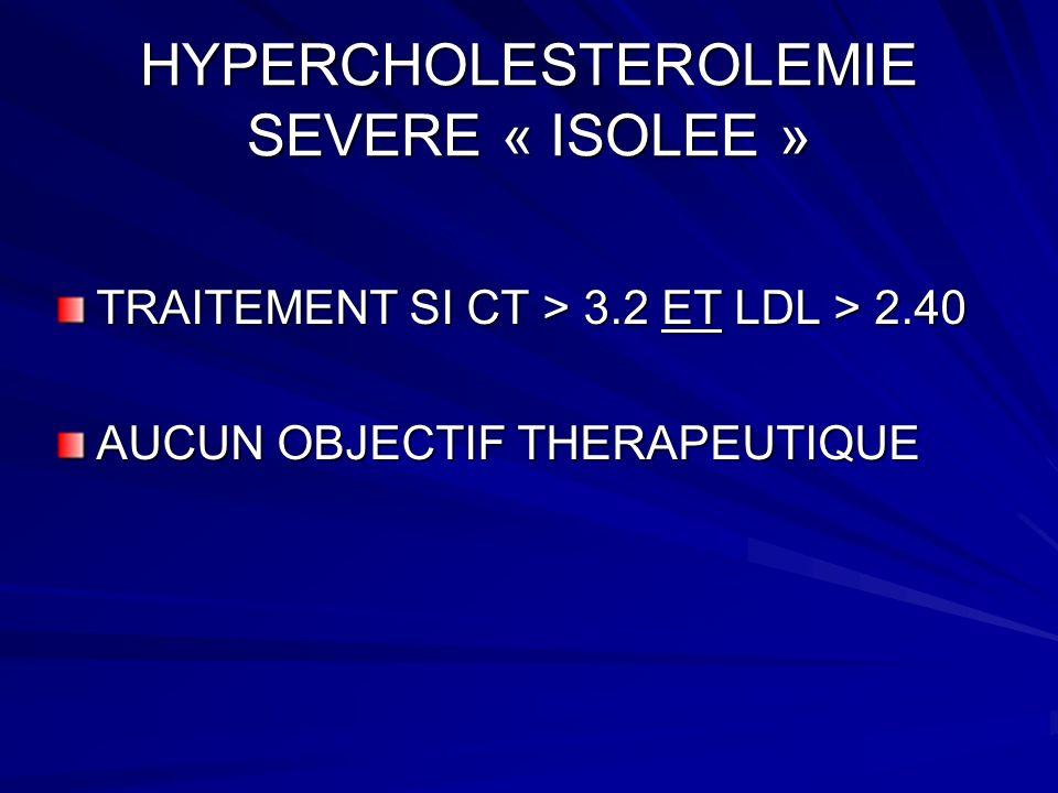 HYPERCHOLESTEROLEMIE SEVERE « ISOLEE » TRAITEMENT SI CT > 3.2 ET LDL > 2.40 AUCUN OBJECTIF THERAPEUTIQUE