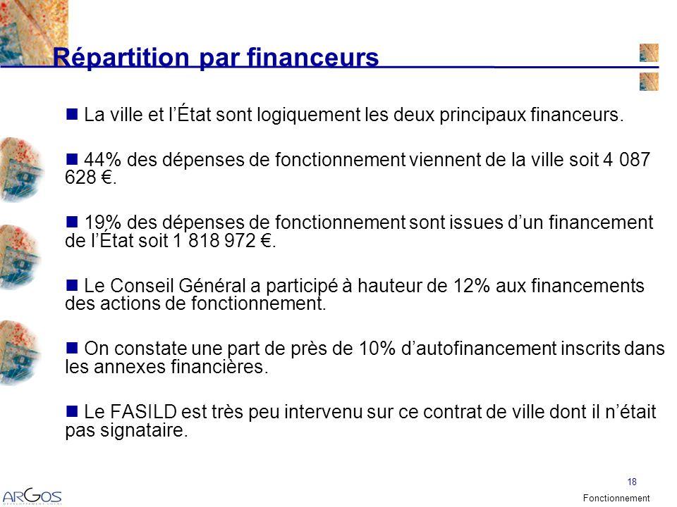 18 Répartition par financeurs La ville et lÉtat sont logiquement les deux principaux financeurs.