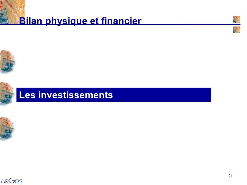 21 Les investissements Bilan physique et financier