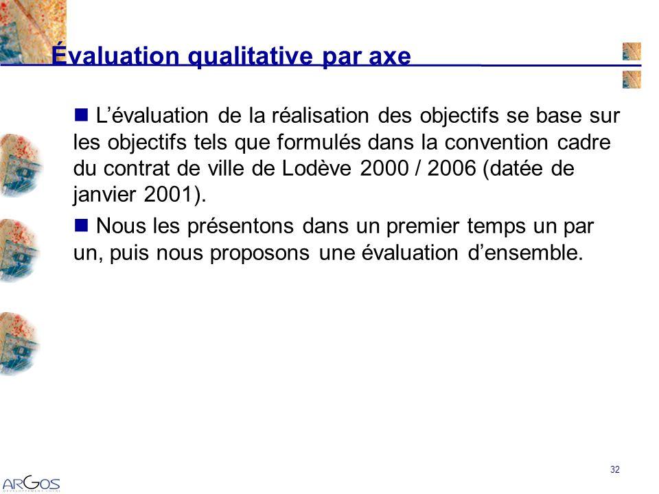 32 Évaluation qualitative par axe Lévaluation de la réalisation des objectifs se base sur les objectifs tels que formulés dans la convention cadre du contrat de ville de Lodève 2000 / 2006 (datée de janvier 2001).