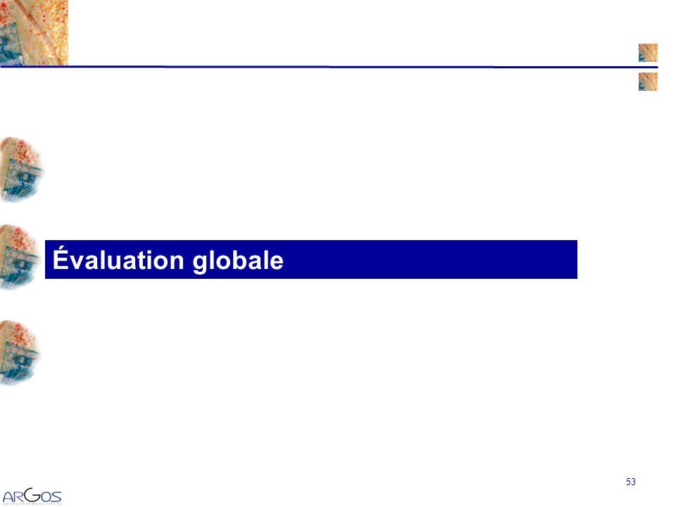 53 Évaluation globale