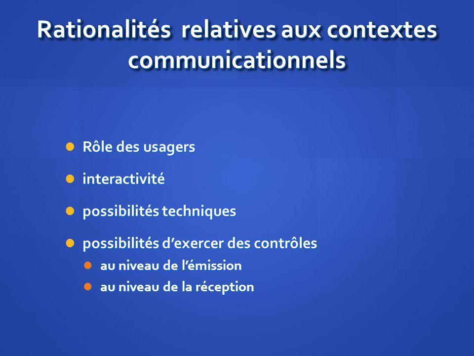 Rationalités relatives aux contextes communicationnels Rôle des usagers Rôle des usagers interactivité interactivité possibilités techniques possibilités techniques possibilités dexercer des contrôles possibilités dexercer des contrôles au niveau de lémission au niveau de lémission au niveau de la réception au niveau de la réception