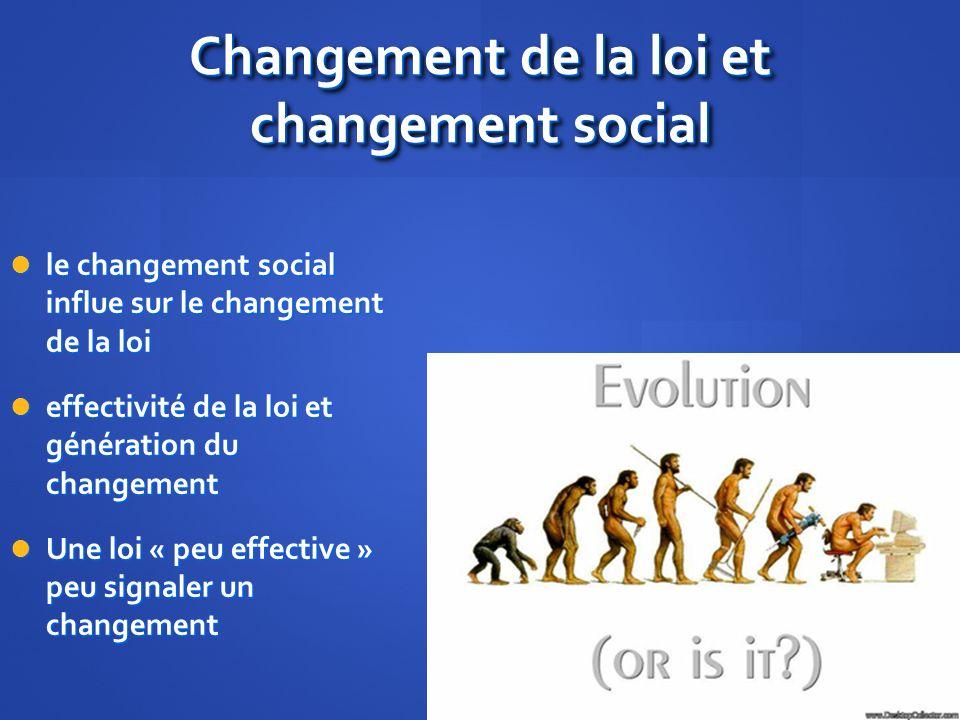 Changement de la loi et changement social le changement social influe sur le changement de la loi le changement social influe sur le changement de la loi effectivité de la loi et génération du changement effectivité de la loi et génération du changement Une loi « peu effective » peu signaler un changement Une loi « peu effective » peu signaler un changement