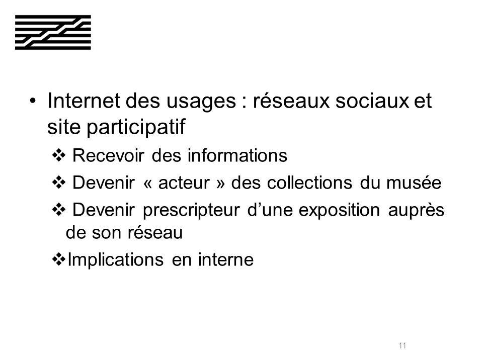 Internet des usages : réseaux sociaux et site participatif Recevoir des informations Devenir « acteur » des collections du musée Devenir prescripteur dune exposition auprès de son réseau Implications en interne 11