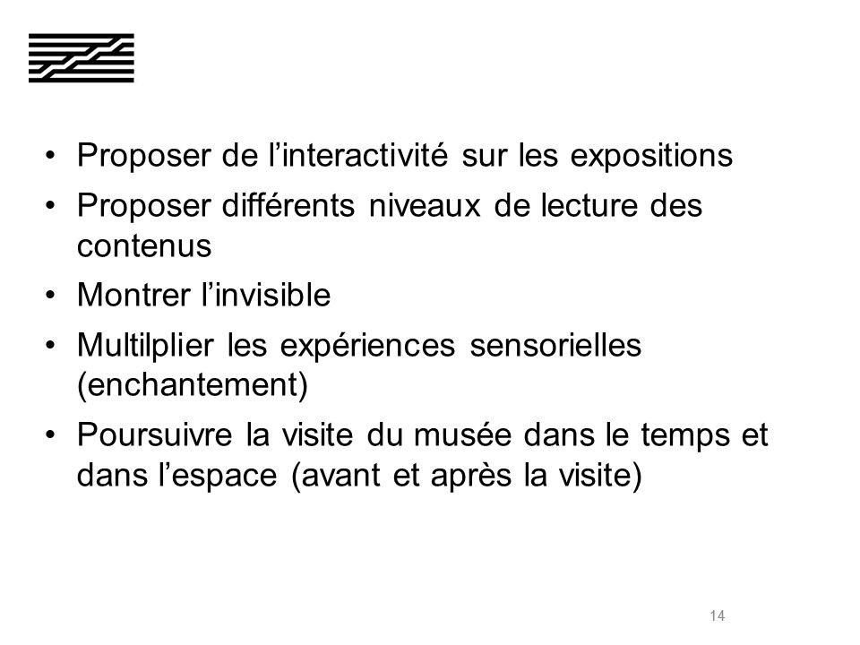 14 Proposer de linteractivité sur les expositions Proposer différents niveaux de lecture des contenus Montrer linvisible Multilplier les expériences sensorielles (enchantement) Poursuivre la visite du musée dans le temps et dans lespace (avant et après la visite) 14