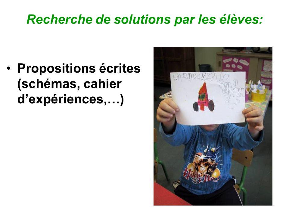 Recherche de solutions par les élèves: Propositions écrites (schémas, cahier dexpériences,…) Cahier dexpérience : calpin sur lequel les élèves notent