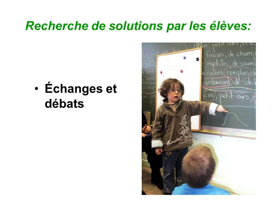 Recherche de solutions par les élèves: Échanges et débats Explication avec la pente