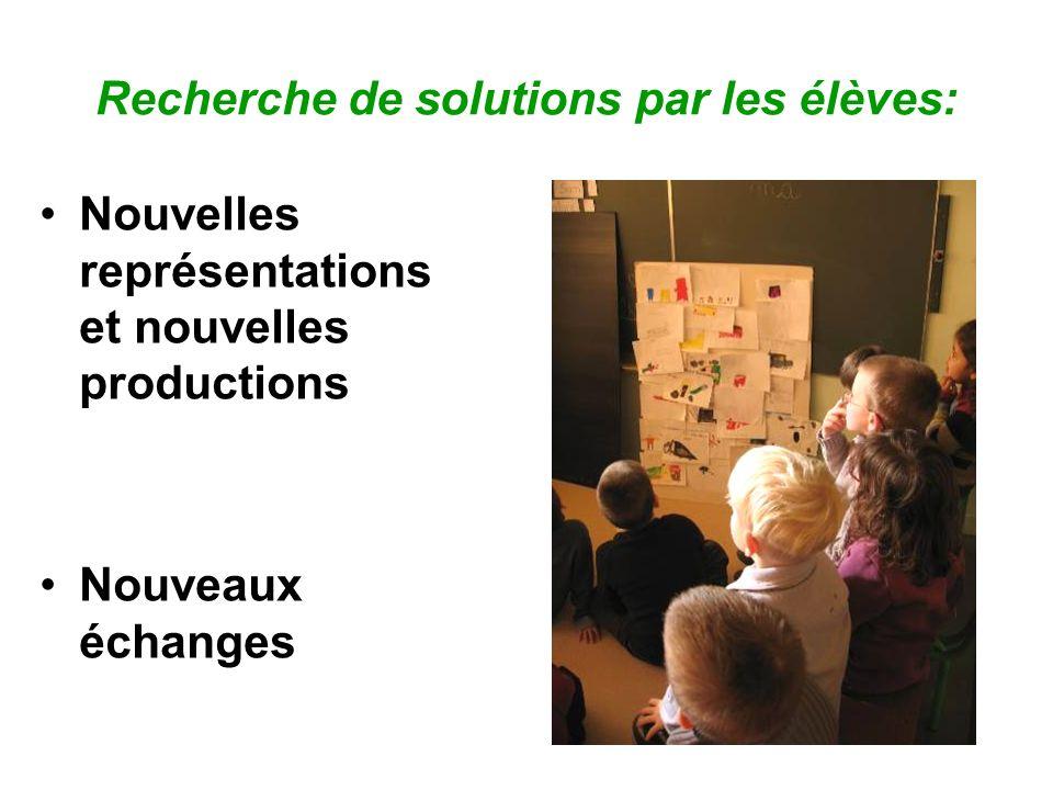 Recherche de solutions par les élèves: Nouvelles représentations et nouvelles productions Nouveaux échanges