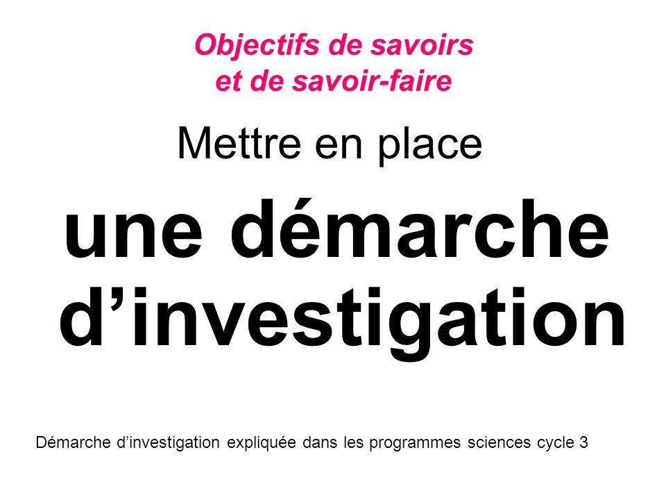 Objectifs de savoirs et de savoir-faire Mettre en place une démarche dinvestigation Démarche dinvestigation expliquée dans les programmes sciences cyc