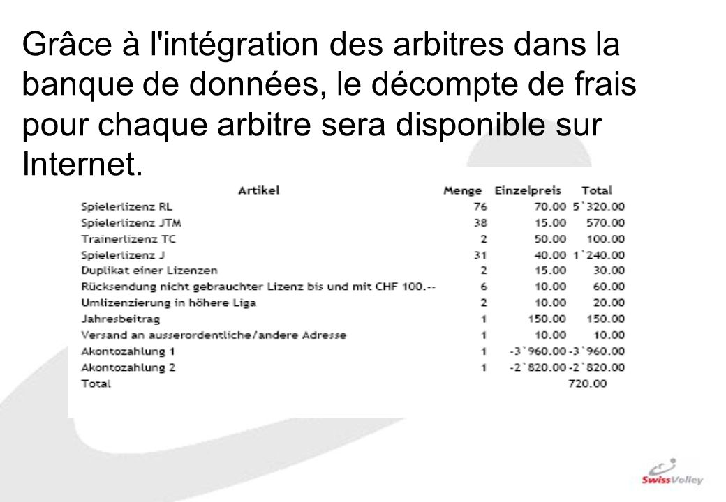 Grâce à l'intégration des arbitres dans la banque de données, le décompte de frais pour chaque arbitre sera disponible sur Internet.