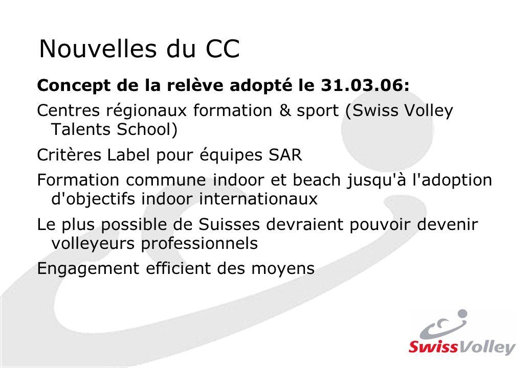 Nouvelles du CC Concept de la relève adopté le 31.03.06: Centres régionaux formation & sport (Swiss Volley Talents School) Critères Label pour équipes