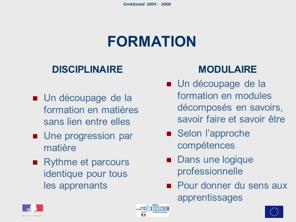 Gret@mod 2004 - 2008 FORMATION DISCIPLINAIRE Un découpage de la formation en matières sans lien entre elles Une progression par matière Rythme et parc