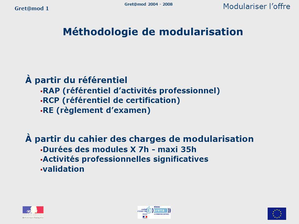 Gret@mod 2004 - 2008 Modulariser loffre Méthodologie de modularisation À partir du référentiel RAP (référentiel dactivités professionnel) RCP (référen