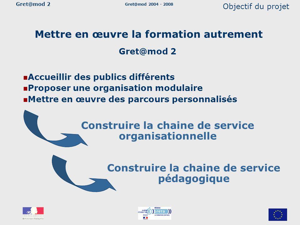 Gret@mod 2004 - 2008 Accueillir des publics différents Proposer une organisation modulaire Mettre en œuvre des parcours personnalisés Construire la ch