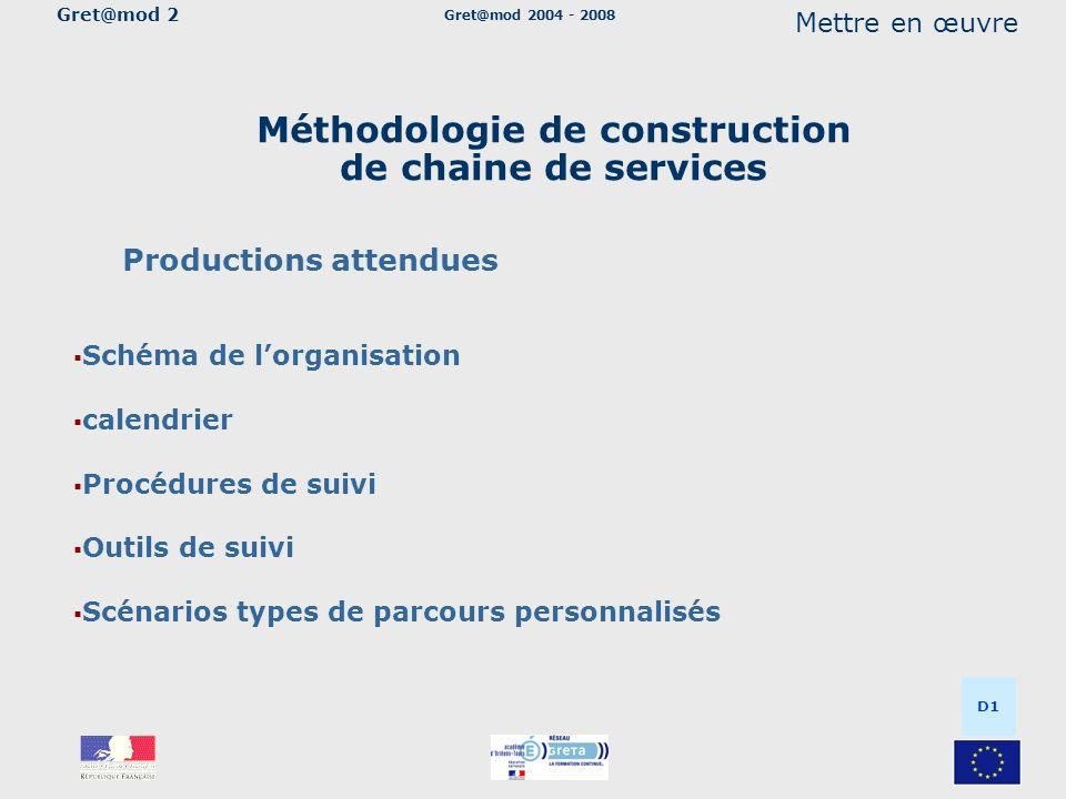 Gret@mod 2004 - 2008 Méthodologie de construction de chaine de services Productions attendues Schéma de lorganisation calendrier Procédures de suivi O