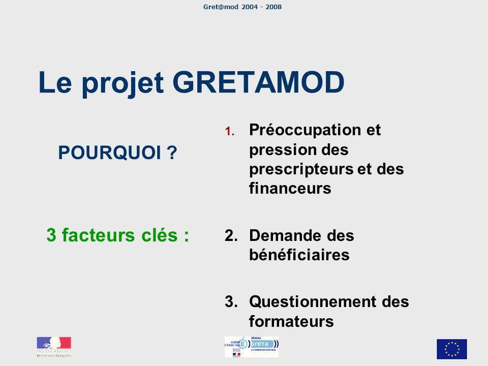 Gret@mod 2004 - 2008 Le projet GRETAMOD POURQUOI ? 3 facteurs clés : 1. Préoccupation et pression des prescripteurs et des financeurs 2. Demande des b