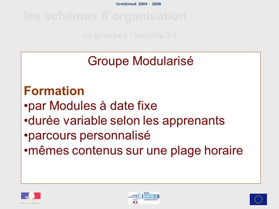 Gret@mod 2004 - 2008 les schémas dorganisation du groupe à lindividu 3/4 Groupe Modularisé Formation par Modules à date fixe durée variable selon les