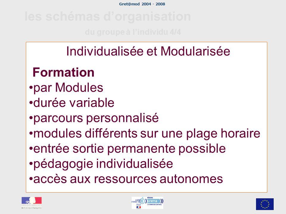 Gret@mod 2004 - 2008 les schémas dorganisation du groupe à lindividu 4/4 Individualisée et Modularisée Formation par Modules durée variable parcours p
