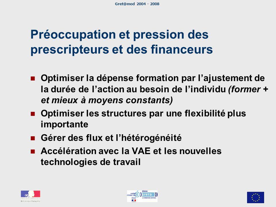 Gret@mod 2004 - 2008 Préoccupation et pression des prescripteurs et des financeurs Optimiser la dépense formation par lajustement de la durée de lacti