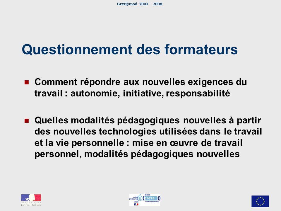 Gret@mod 2004 - 2008 Questionnement des formateurs Comment répondre aux nouvelles exigences du travail : autonomie, initiative, responsabilité Quelles