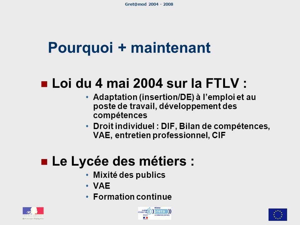 Gret@mod 2004 - 2008 Pourquoi + maintenant Loi du 4 mai 2004 sur la FTLV : Adaptation (insertion/DE) à lemploi et au poste de travail, développement d