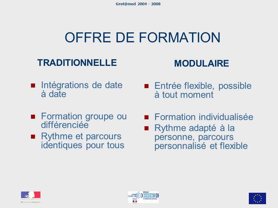 Gret@mod 2004 - 2008 OFFRE DE FORMATION TRADITIONNELLE Intégrations de date à date Formation groupe ou différenciée Rythme et parcours identiques pour