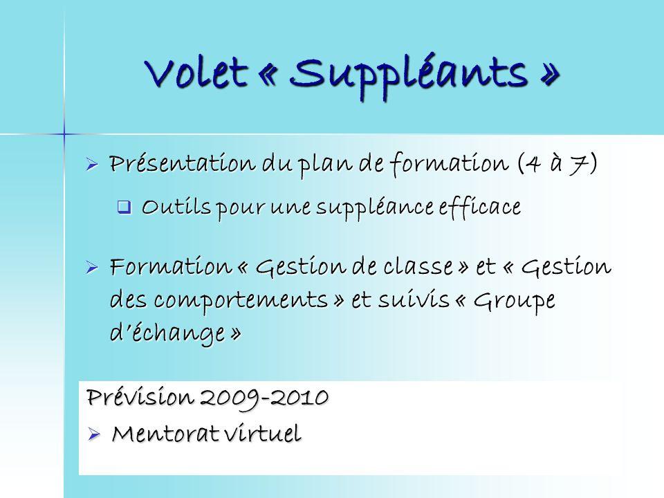 Volet « Suppléants » Présentation du plan de formation (4 à 7) Présentation du plan de formation (4 à 7) Formation « Gestion de classe » et « Gestion des comportements » et suivis « Groupe déchange » Formation « Gestion de classe » et « Gestion des comportements » et suivis « Groupe déchange » Outils pour une suppléance efficace Outils pour une suppléance efficace Prévision 2009-2010 Mentorat virtuel Mentorat virtuel