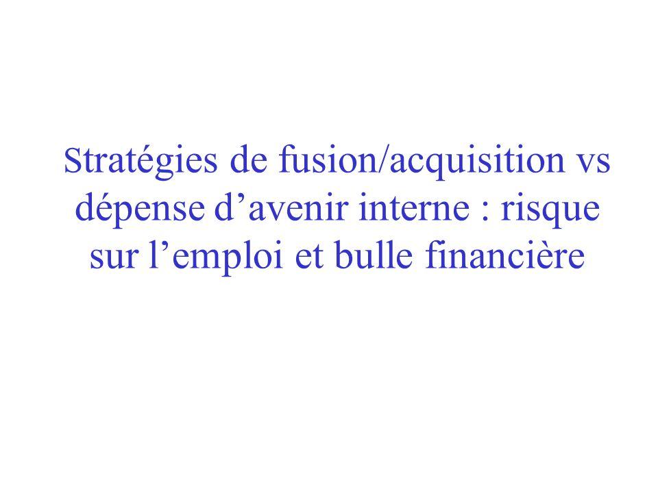 S tratégies de fusion/acquisition vs dépense davenir interne : risque sur lemploi et bulle financière