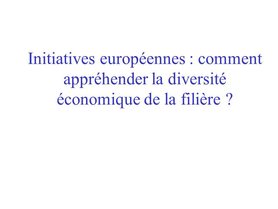 Initiatives européennes : comment appréhender la diversité économique de la filière
