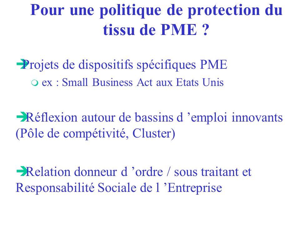 Pour une politique de protection du tissu de PME ? èProjets de dispositifs spécifiques PME m ex : Small Business Act aux Etats Unis è Réflexion autour