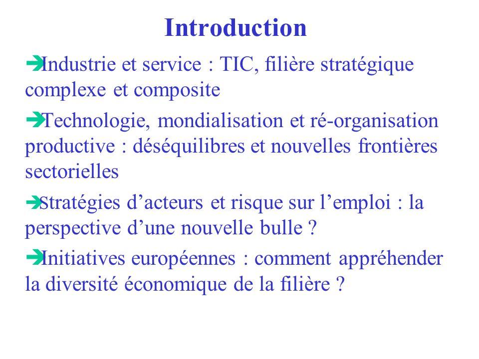 Introduction è Industrie et service : TIC, filière stratégique complexe et composite è Technologie, mondialisation et ré-organisation productive : dés