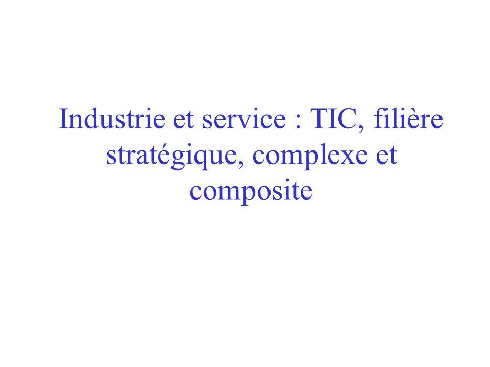 TIC : moteur de l économie mondiale Chiffre daffaires mondial Services induits Domaine applicatif Electronique logiciel Microélectronique