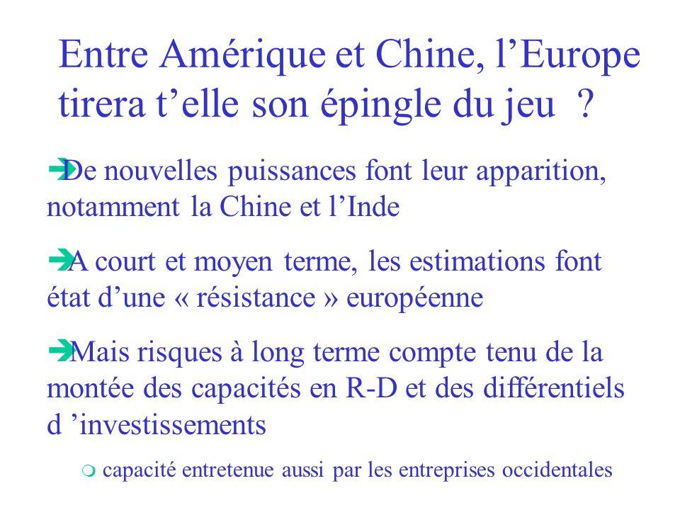 Entre Amérique et Chine, lEurope tirera telle son épingle du jeu ? èDe nouvelles puissances font leur apparition, notamment la Chine et lInde è A cour