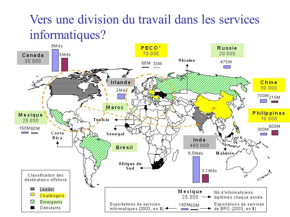 La régionalisation européenne en matière informatique