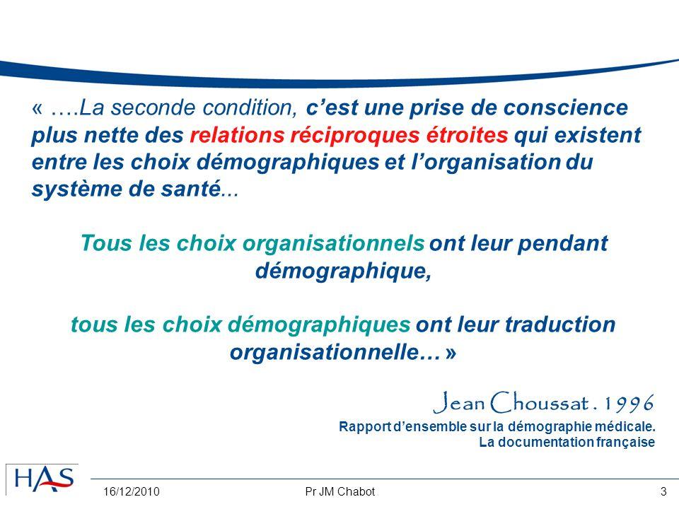 16/12/2010Pr JM Chabot4 nouvelles coopérations Article 51 PROFESSIONNELS PROTOCOLE ARSHAS