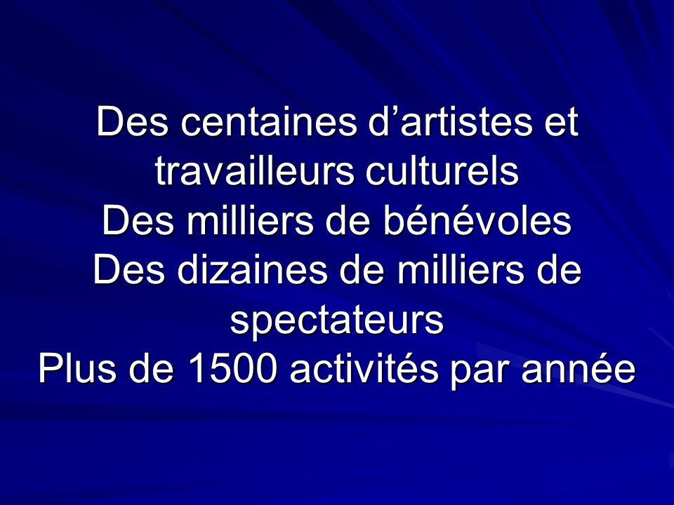 Des centaines dartistes et travailleurs culturels Des milliers de bénévoles Des dizaines de milliers de spectateurs Plus de 1500 activités par année