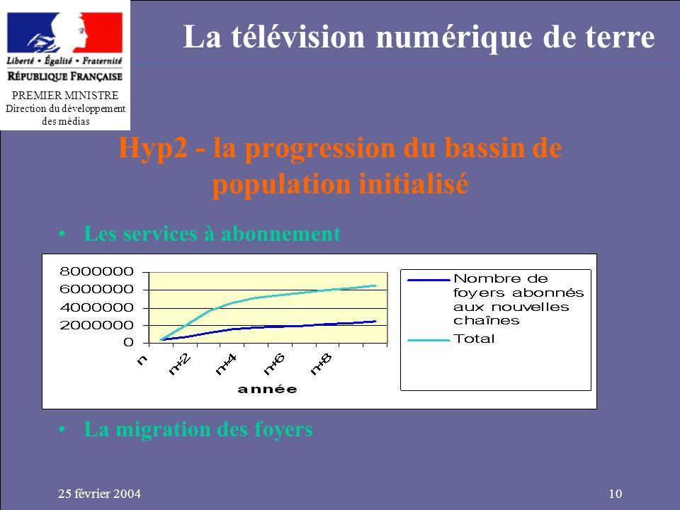 PREMIER MINISTRE Direction du développement des médias La télévision numérique de terre 25 février 200410 Hyp2 - la progression du bassin de population initialisé Les services à abonnement La migration des foyers